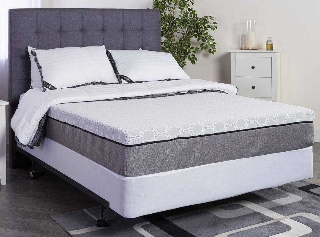 memory foam mattress guide