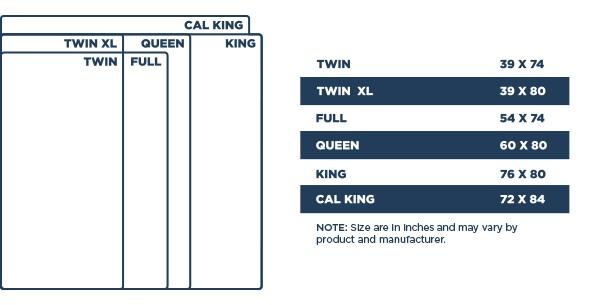 King size platform bed and other platform bed sizes