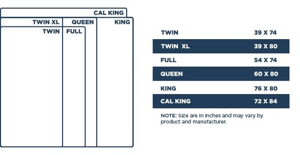 Mattress sizes for trundle beds