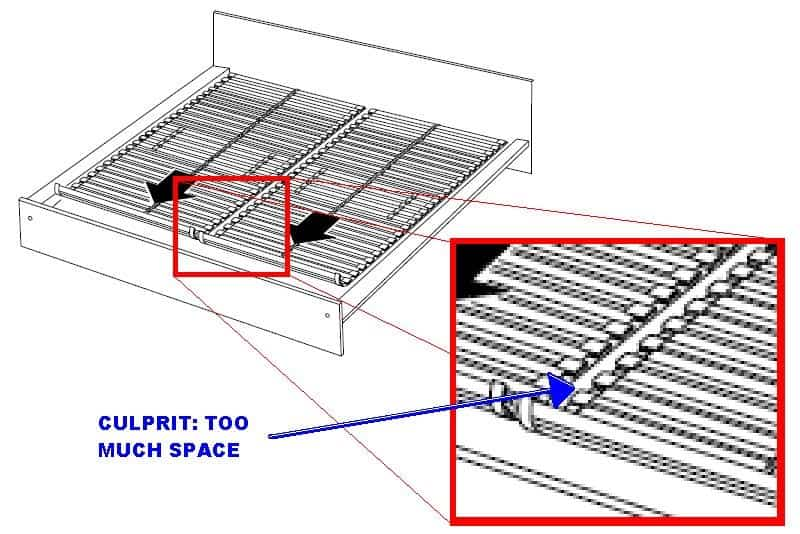 How to prevent slats from falling or moving