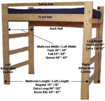 Loft bed dimensions that are useful to note