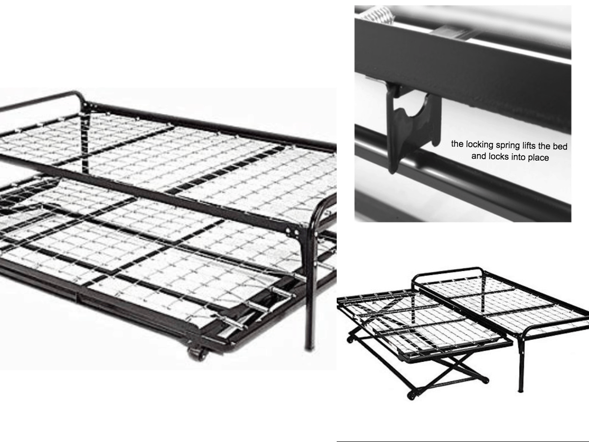 Pop up trundle bed mechanism. How does a trundle bed work.